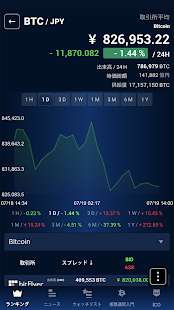 MSMyCrypto -cryptocurrency prices, charts, news 3.2.5