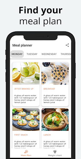 Download Meal planner - healthy food, diets for weight loss 5.0 APK For Android
