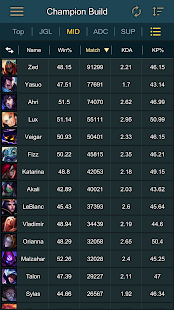 Download Builds Assist for LOL 1.5.1 APK For Android